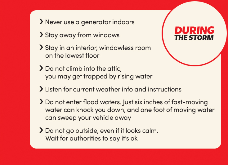 During the storm: