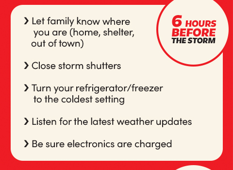 6 hours before the storm: