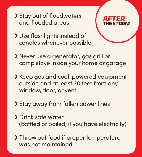After the storm: